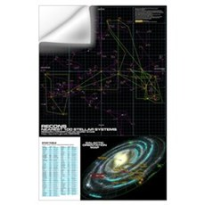 100 Closest Star Map - Large Wall Decal
