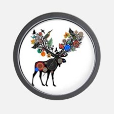 THE NATURE OF Wall Clock