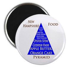 New Hampshire Food Pyramid Magnet