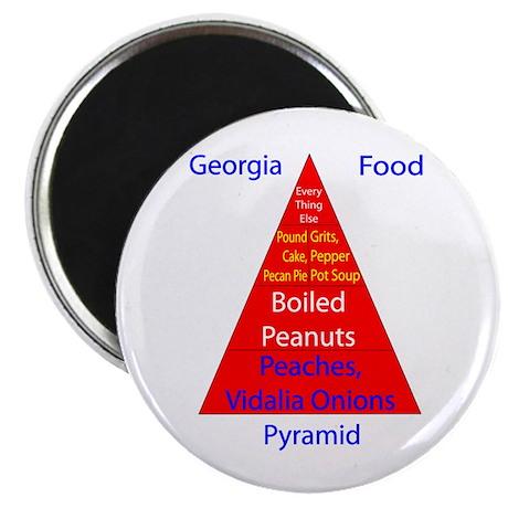 Georgia Food Pyramid Magnet