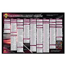 Counterintelligence Timeline 23x35 Poster