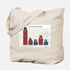 National Debt Graph Tote Bag