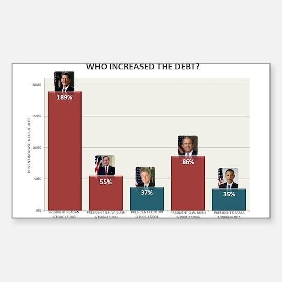National Debt Graph Sticker (Rectangle)