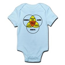 Aliens vs Zombies vs Robots Infant Bodysuit