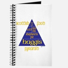 Scottish Food Pyramid Journal