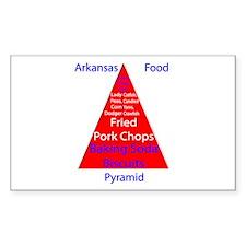 Arkansas Food Pyramid Decal
