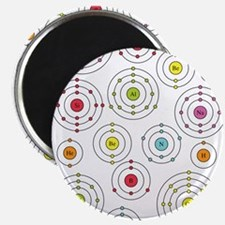 Periodic Shells Magnet