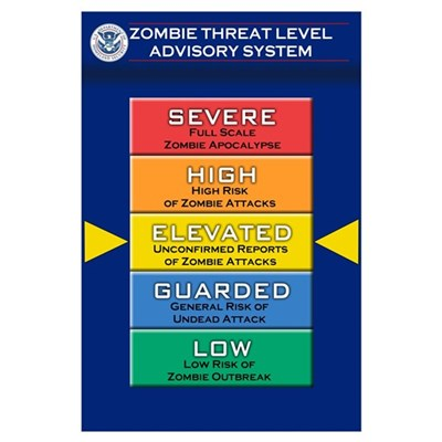 Zombie Warning Signs Poster