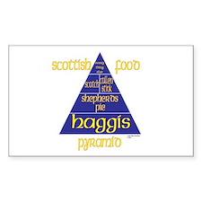 Scottish Food Pyramid Decal