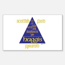 Scottish Food Pyramid Sticker (Rectangle)