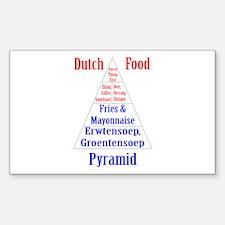 Dutch Food Pyramid Sticker (Rectangle)