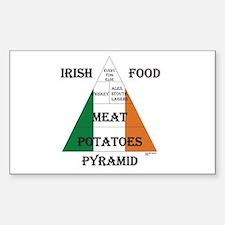 Irish Food Pyramid Sticker (Rectangle)