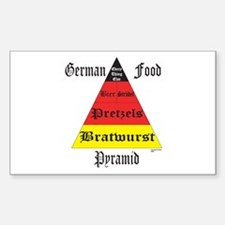 German Food Pyramid Decal