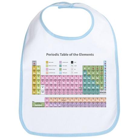 Periodic Table Bib