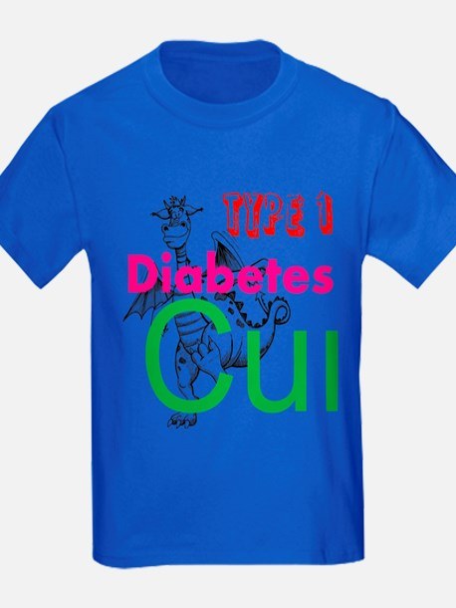 Unique Cure diabetes T