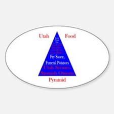 Utah Food Pyramid Decal