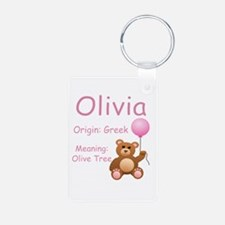 Top 10 Girl Names Keychains