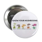Know Your Mushrooms 2.25
