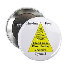 "Maryland Food Pyramid 2.25"" Button"