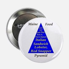 "Maine Food Pyramid 2.25"" Button"