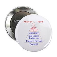 "Missouri Food Pyramid 2.25"" Button"