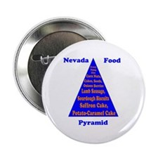 "Nevada Food Pyramid 2.25"" Button"