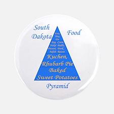 "South Dakota Food Pyramid 3.5"" Button"