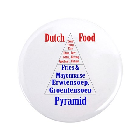 "Dutch Food Pyamid 3.5"" Button (100 pack)"
