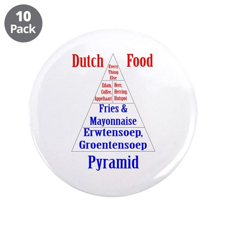 "Dutch Food Pyamid 3.5"" Button (10 pack)"
