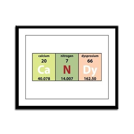 Chemical Candy Framed Panel Print