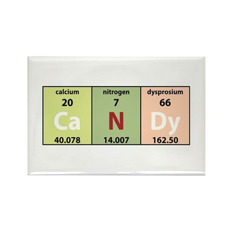 Chemical Candy Rectangle Magnet (100 pack)