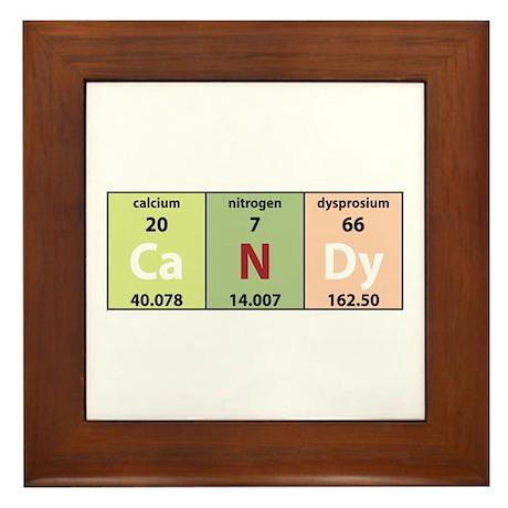Chemical Candy Framed Tile