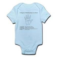 5 Stages of Relationship on a Infant Bodysuit
