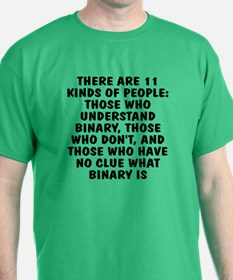 There are 11 kinds T-Shirt