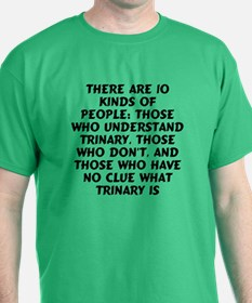 There are 10 kinds T-Shirt
