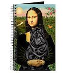Mona's Black Shar Pei Journal