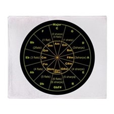 Cute Circle fifths Throw Blanket