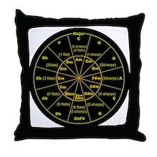 Cute Circle fifths Throw Pillow