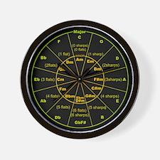 Funny Circle fifths Wall Clock