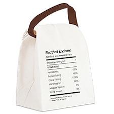 Unique Blog Toiletry Bag