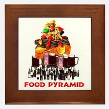 Food Pyramid Framed Tile