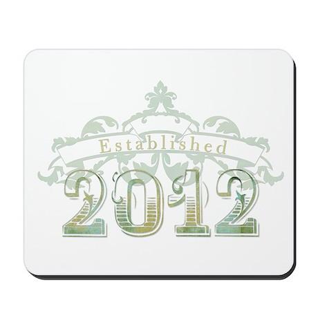 Established in 2012 Mousepad
