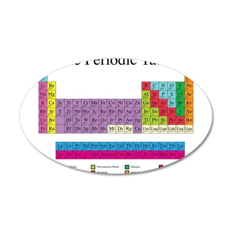 Periodic Table 20x12 Oval Wall Decal