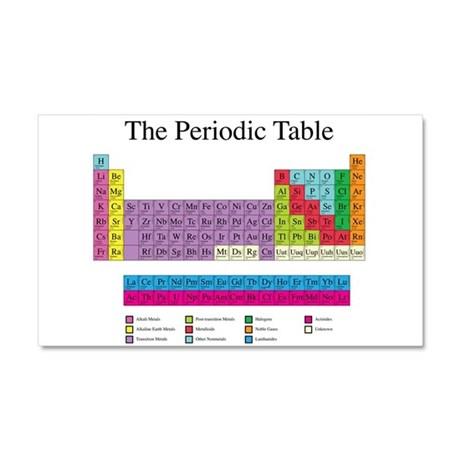 Periodic Table Car Magnet 20 x 12