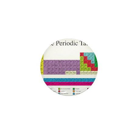 Periodic Table Mini Button (10 pack)