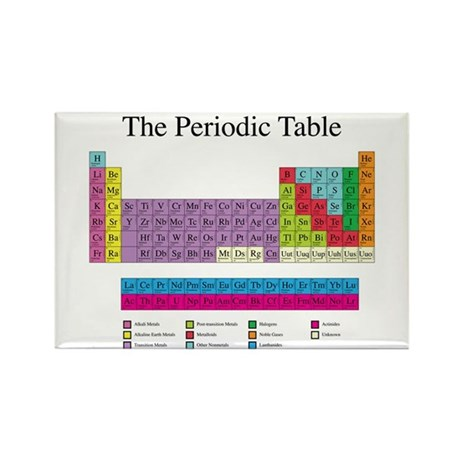 Periodic Table Rectangle Magnet (10 pack)