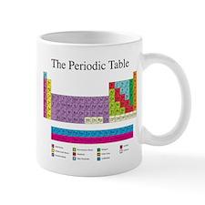 Periodic Table Small Mugs