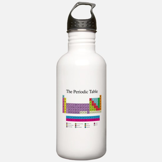 Periodic Table Sports Water Bottle