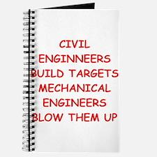 funny engineering jokes Journal