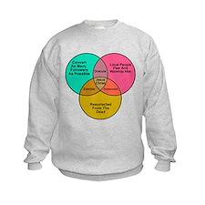 Jesus Zombie Dracula Frankens Sweatshirt
